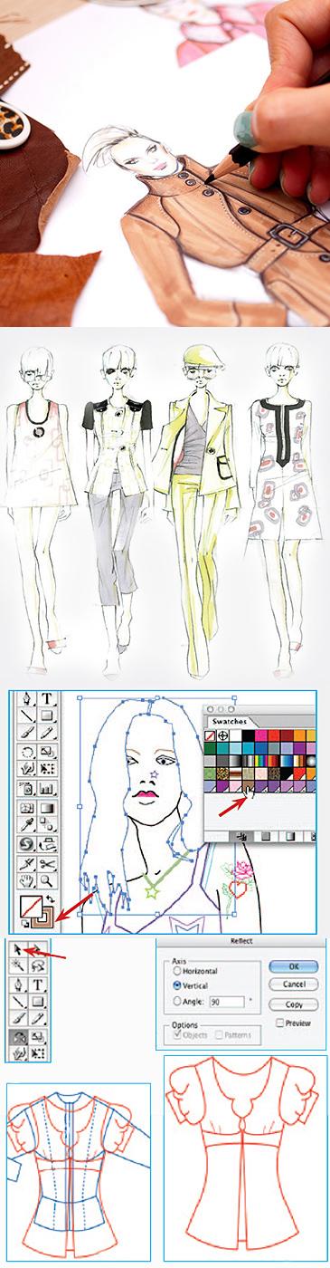 kurs modnog dizajna i kostimografije