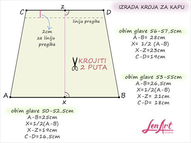 kapa-kroj-001