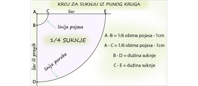 suknja-krug-3