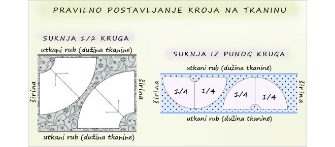 suknja-krug-4